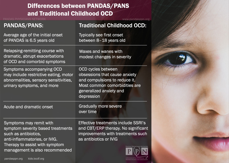 PANDAS OCD Comparison
